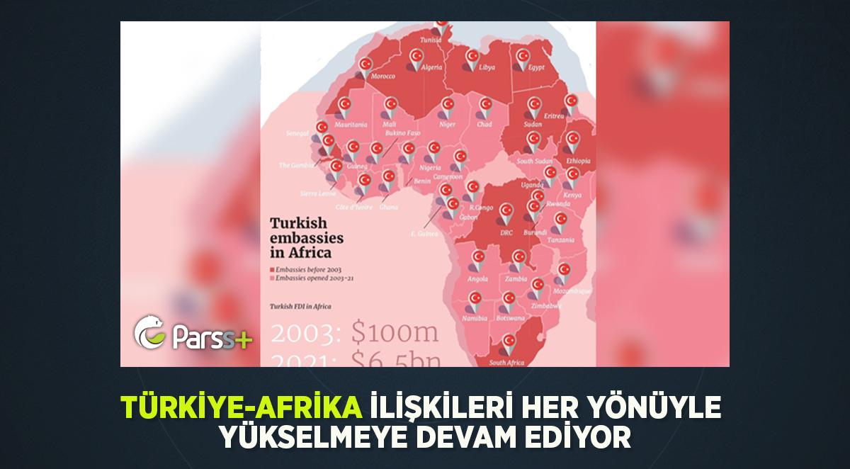 Türkiye'nin Afrika'da artan etkisi